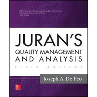 Juran's Quality Management and Analysis (BOK)
