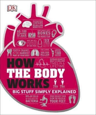 How the Body Works (BOK)