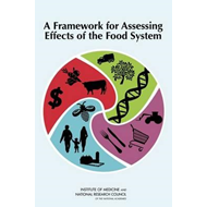 Framework for Assessing Effects of the Food System (BOK)