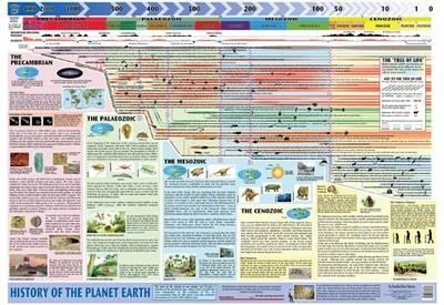 History of Planet Earth (BOK)