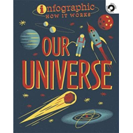 Our Universe (BOK)