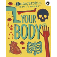 Your Body (BOK)