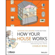 How Your House Works (BOK)