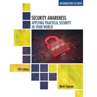 Security Awareness (BOK)