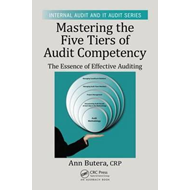 Mastering the Five Tiers of Audit Competency (BOK)