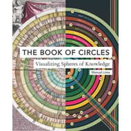 Book of Circles (BOK)