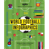 World Football Infographics (BOK)