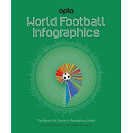 Opta: World Football Infographics (BOK)