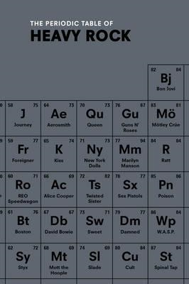 Periodic Table of Heavy Rock (BOK)