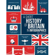 Short History of Britain in Infographics (BOK)