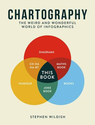 Chartography (BOK)