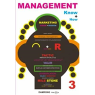 Management Know How (BOK)