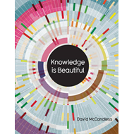 Knowledge is Beautiful (BOK)