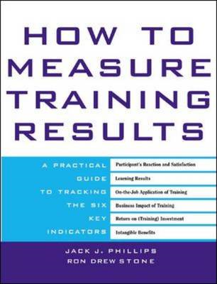 How to Measure Training Results: A Practical Guide to Tracking the Six Key Indicators (BOK)