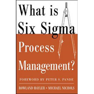 What is Six Sigma Process Management (BOK)