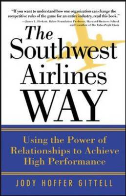 Southwest Airlines Way (BOK)