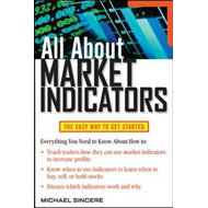 All About Market Indicators (BOK)