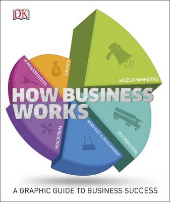 How Business Works (BOK)
