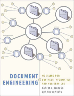 Document Engineering (BOK)