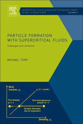 Particle Formation with Supercritical Fluids (BOK)