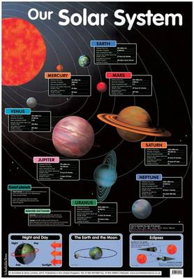 Our Solar System (BOK)