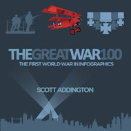 Great War 100 (BOK)