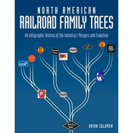 North American Railroad Family Trees: An Infographic History of the Industry's Mergers and Evolution (BOK)