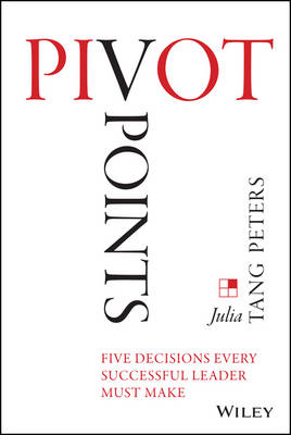 Pivot Points (BOK)