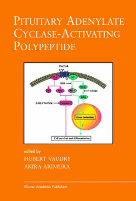 Pituitary Adenylate Cyclase-activating Polypeptide (BOK)