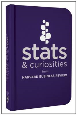 Stats & Curiosities: From Harvard Business Review (BOK)