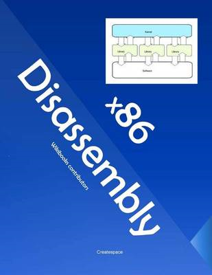 X86 Disassembly: Exploring the Relationship Between C, X86 Assembly, and Machine Code (BOK)