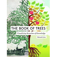 Book of Trees (BOK)
