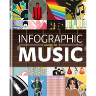 Infographic Guide to Music (BOK)