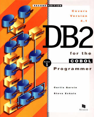DB2 for the Cobol Programmer (BOK)
