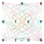 The Stepkids (CD)