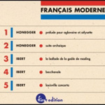 Français Moderne, Vol 1 (CD)