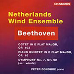 Beethoven: Wind Ensemble Works (CD)